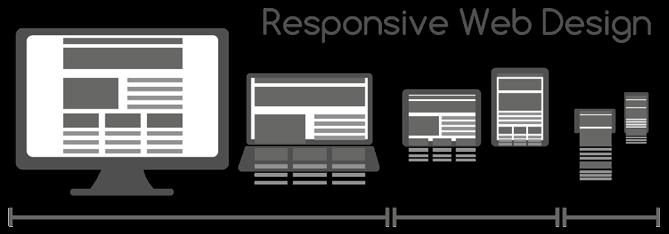 Responsive Web Design on Desktop, Tablet and Mobile