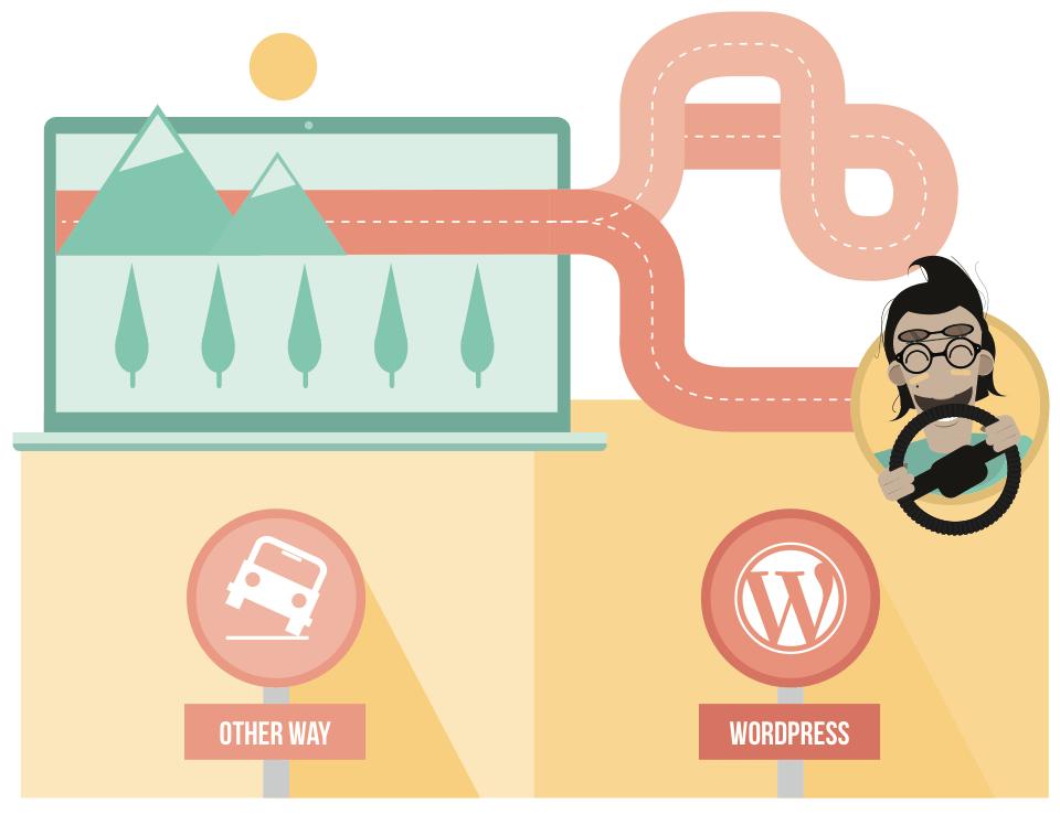 Choosing WordPress or another way on your website journey